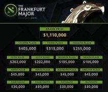秋季赛奖金分配出炉 冠军可获111万美元!