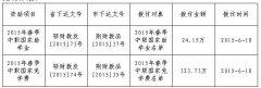 Beplay官网版市市直2015年春季中等职业教育免学