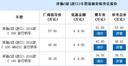 Beplay官网版购进口奔驰C级让利6万