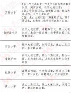 2016年Beplay官网版城区中小学招生划片范围公布