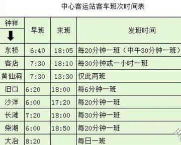 2017年钟祥车站班次时刻表
